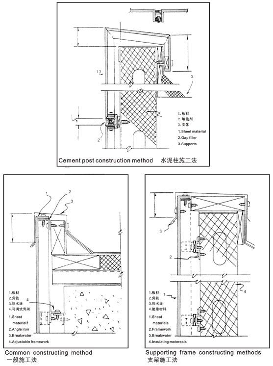 铝塑板安装方法:角柱施工法(1)